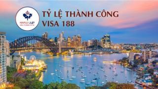 88-ho-so-visa-188-duoc-chap-thuan-trong-8-nam-qua